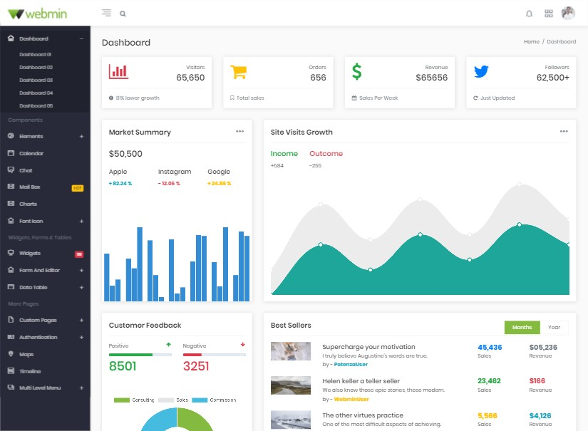Webmin - latest angular admin templates