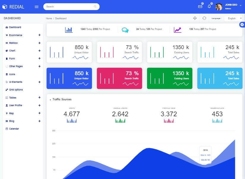 Redial - latest Angular admin template