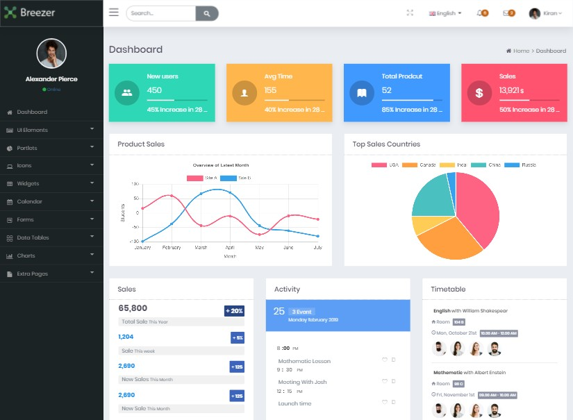 Buzzer -  Materialize Admin Template