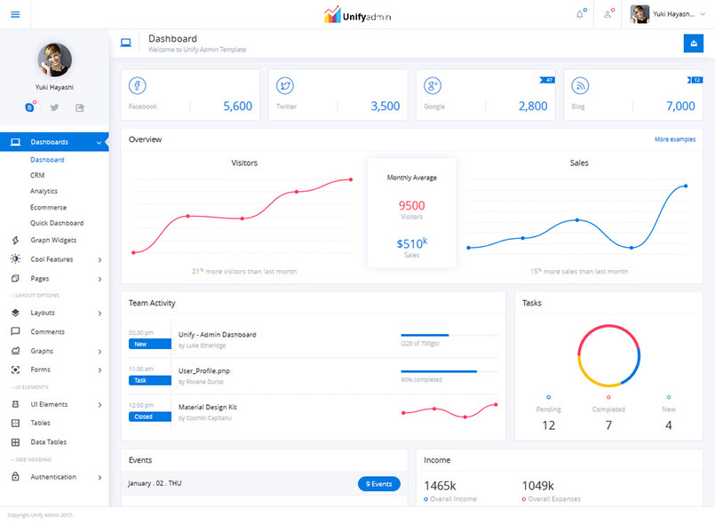 Unify- Latest Admin Template