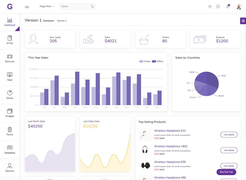 Gull - Vuejs Admin Dashboard Template