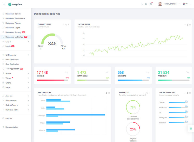 EasyDev — Developer Friendly React Redux BS4 Admin Template
