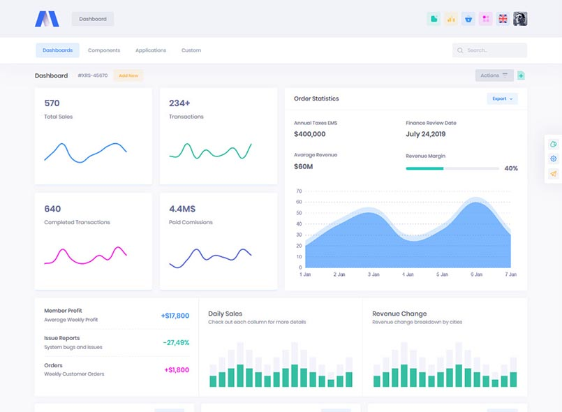 Metronic - Bootstrap 4, Angular 8, React Admin Dashboard Theme